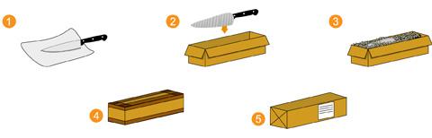 Instruções de acondicionamento de objetos pontiagudos ou cortantes